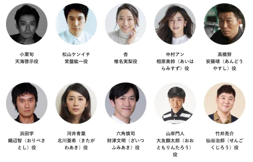 日本沈没―希望のひと―の出演者・キャスト一覧